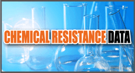 banner_Chemical-Resistance-Data