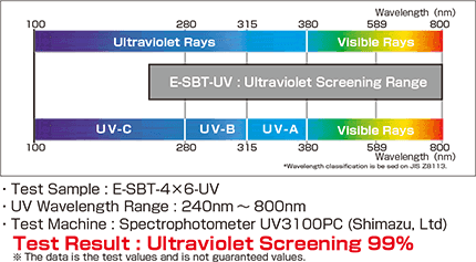 e-sbt-uv_UV Penetration Data