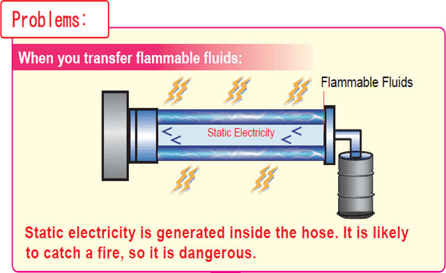 inflammable-fluid_img01
