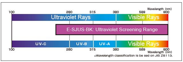 Ultraviolet Data_E-SJUS-BK